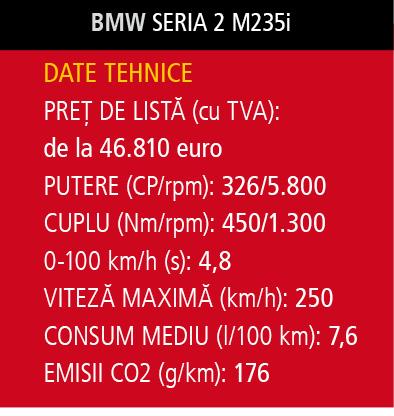 bmw seria 2 M235i date tehnice