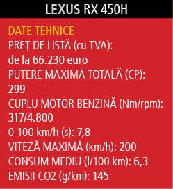 drive lexus RX 450h