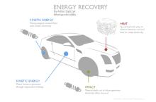 Proiectul Sustenabilitate Revoluționară și Mobilitate Inteligentă câștigă prima ediție ThinkGoodMobility Challenge