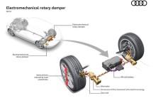 Audi eROT – Sistemul de suspensii care folosește gropile din șosea pentru a genera energie electrică