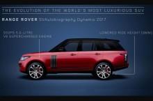 VIDEO: Istorie Range Rover – 48 de ani de evoluție a SUV-ului comprimate în 120 de secunde