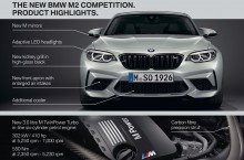 P90297837_highRes_the-new-bmw-m2-compe
