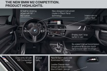 P90297838_highRes_the-new-bmw-m2-compe