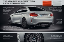 P90297839_highRes_the-new-bmw-m2-compe