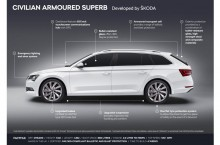 VIDEO: Škoda Superb Combi blindată costă 118.688 de lire sterline
