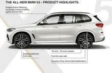 P90305986_highRes_the-all-new-bmw-x5-p