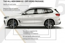 P90305991_highRes_the-all-new-bmw-x5-p