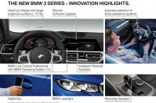P90323755_highRes_the-all-new-bmw-3-se
