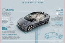 Jag_IPACE_21MY_Infographic_ELECTRIC_LIVING_23.06.20