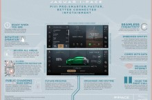Jag_IPACE_21MY_Infographic_PIVI_PRO_INFOTAINMENT_7kW_23.06.20