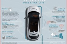 Jag_IPACE_21MY_Infographic_WIRED_FOR_LIFE_23.06.20